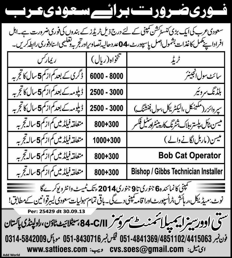 Saudi Arabia Construction Company Jobs 2019 Others Companies
