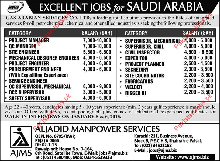Project Manager Qc Manager Supervisor Civil Inspector Secretary
