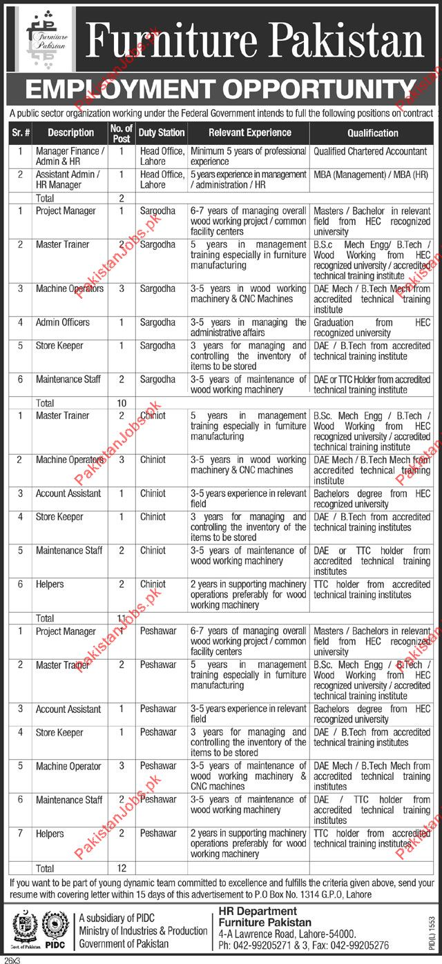 Furniture Pakistan Required Workers
