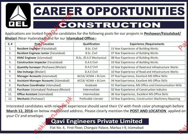 Resident Engineer, HVAC Engineer, Construction Inspector, Site ...