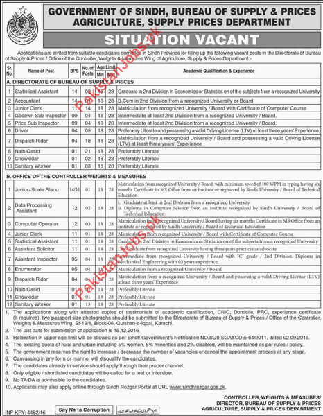Statistical Assistant, Accountant, Junior Clerk, Price Sub-Inspector ...