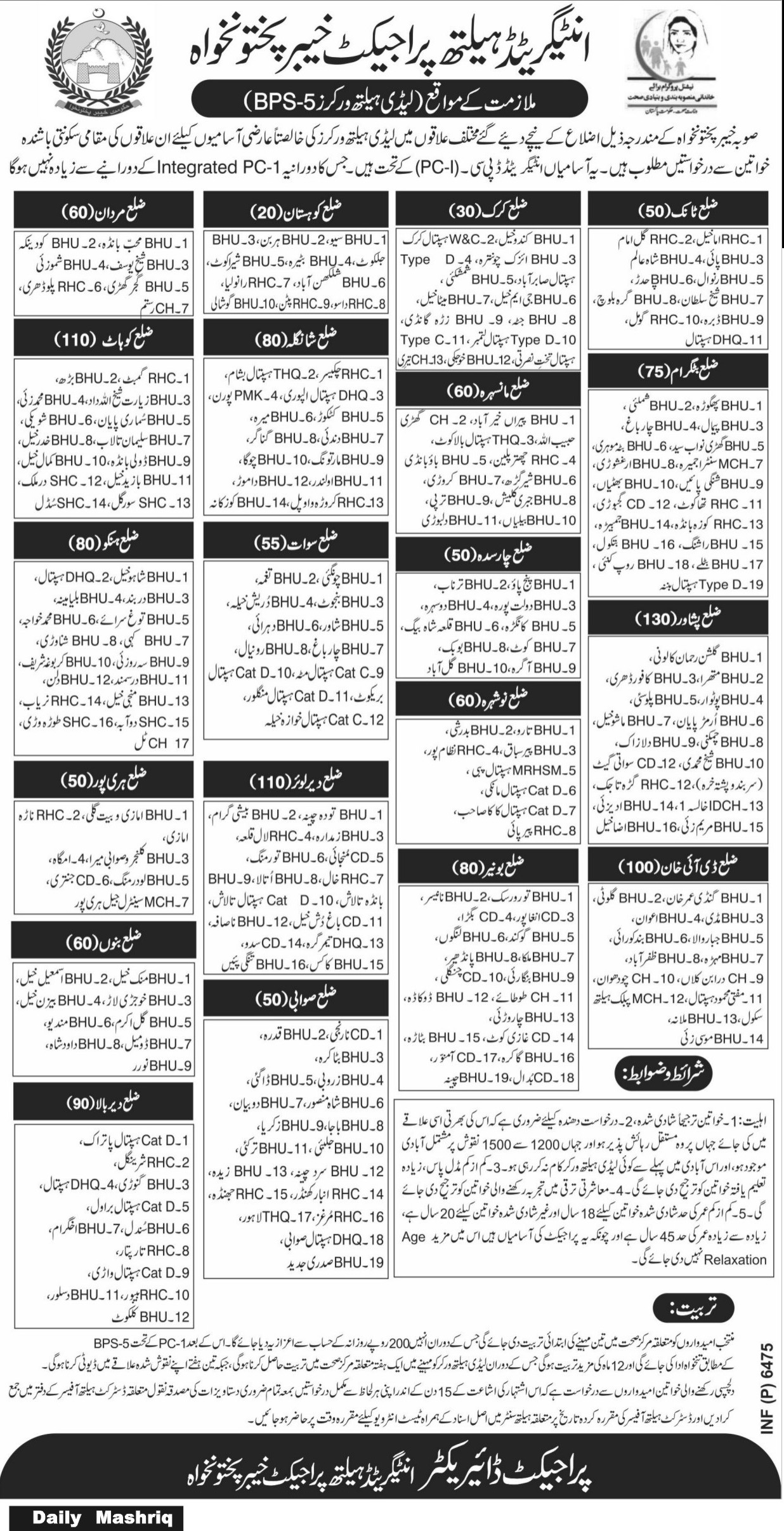 Health Department Need Lady Health Workers In KPK 2019