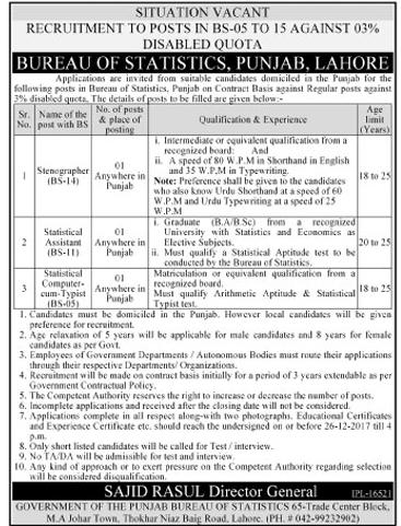 Bureau of Statistics BOS Punjab Jobs 2017 2018 Bureau of Statistics ...