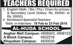 Teaching Jobs in Al Huda School in Rawalpindi 2019 The Muslim High