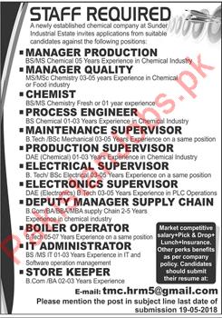 Sunder Industrial Estate Manager Production 2019 Sunder