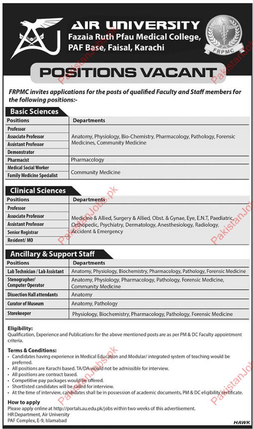 Professor Jobs In Air University 2018 Al Khair University Jobs In