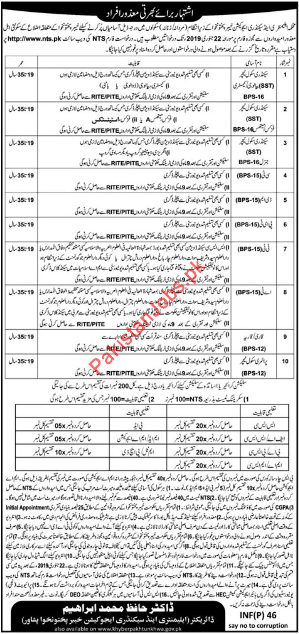 Elementary and Secondary Education Department Jobs 2019 in Peshawar