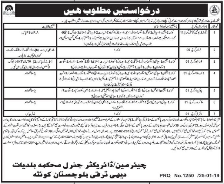 Local Government & Rural Development Department Jobs 2019 2019 Local