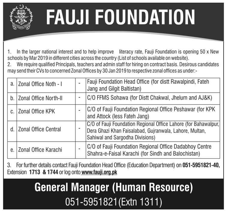 Fauji Foundation Teqaching Jobs 2019 2019 Fauji Foundation