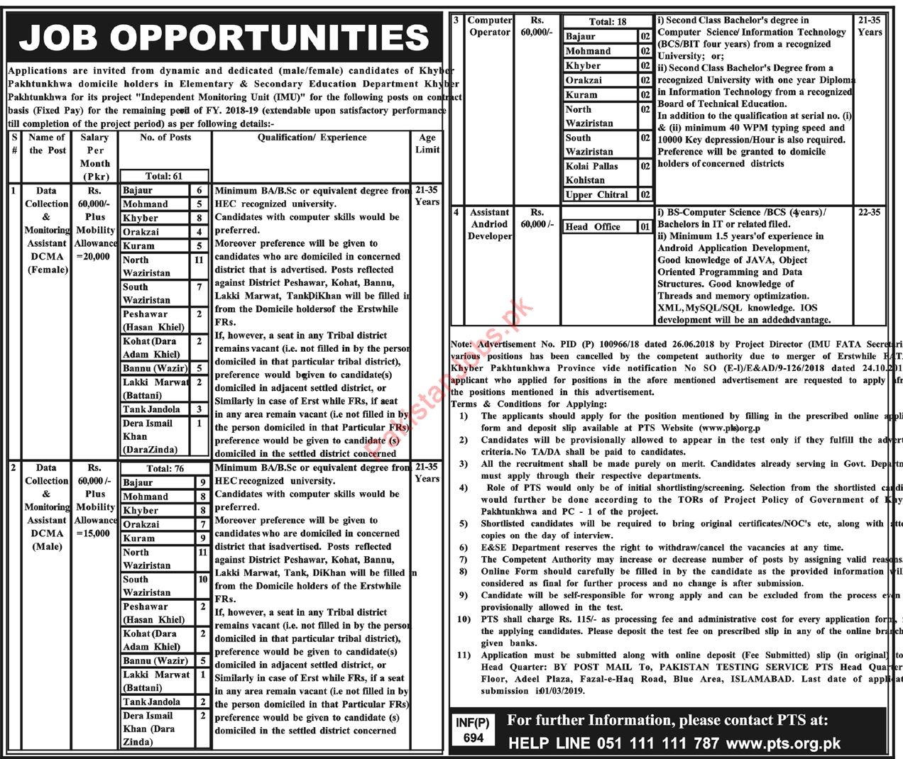 Elementary and Secondary Education Department KPK Jobs 2019