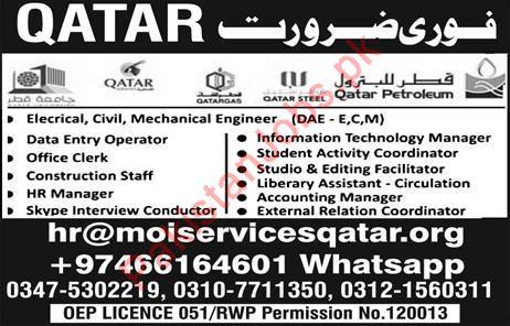 Electrical, Civil & Mechanical Job in Qatar 2019 Mina Meer