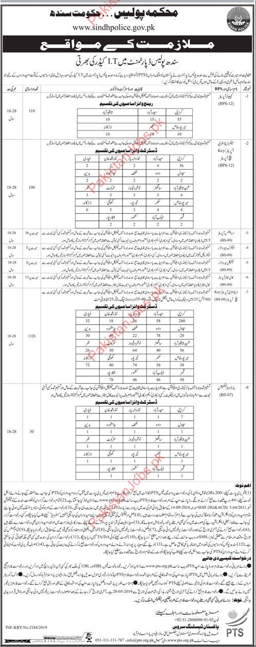 Police department Sib=nd Jobs 2019 2019 AJK Police Jobs in Karachi