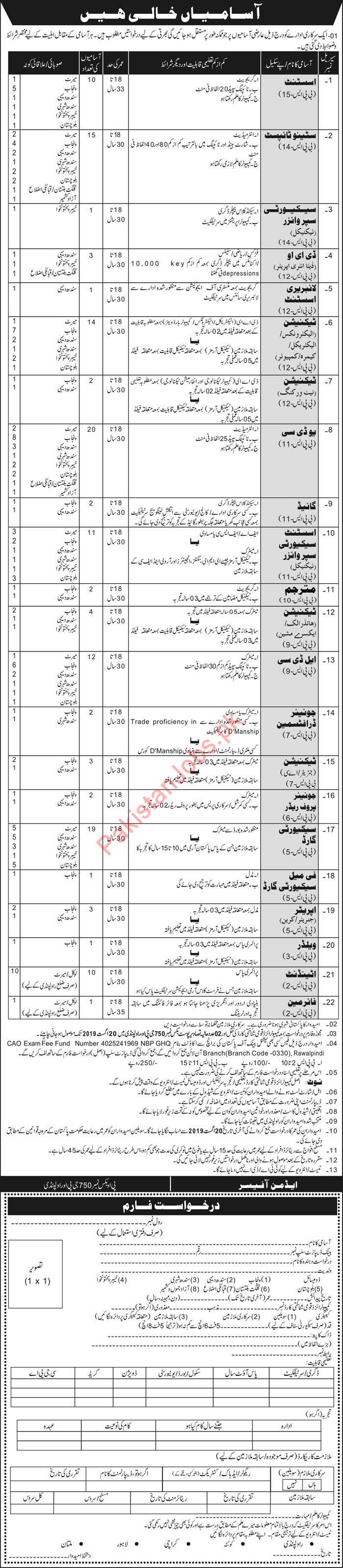 Pak Army General Headquarters GHQ Rawalpindi Jobs 2019 2019