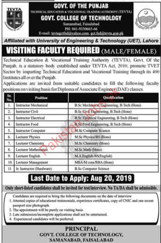 Government College Of Technology Faisalabad Jobs 2-10 2019